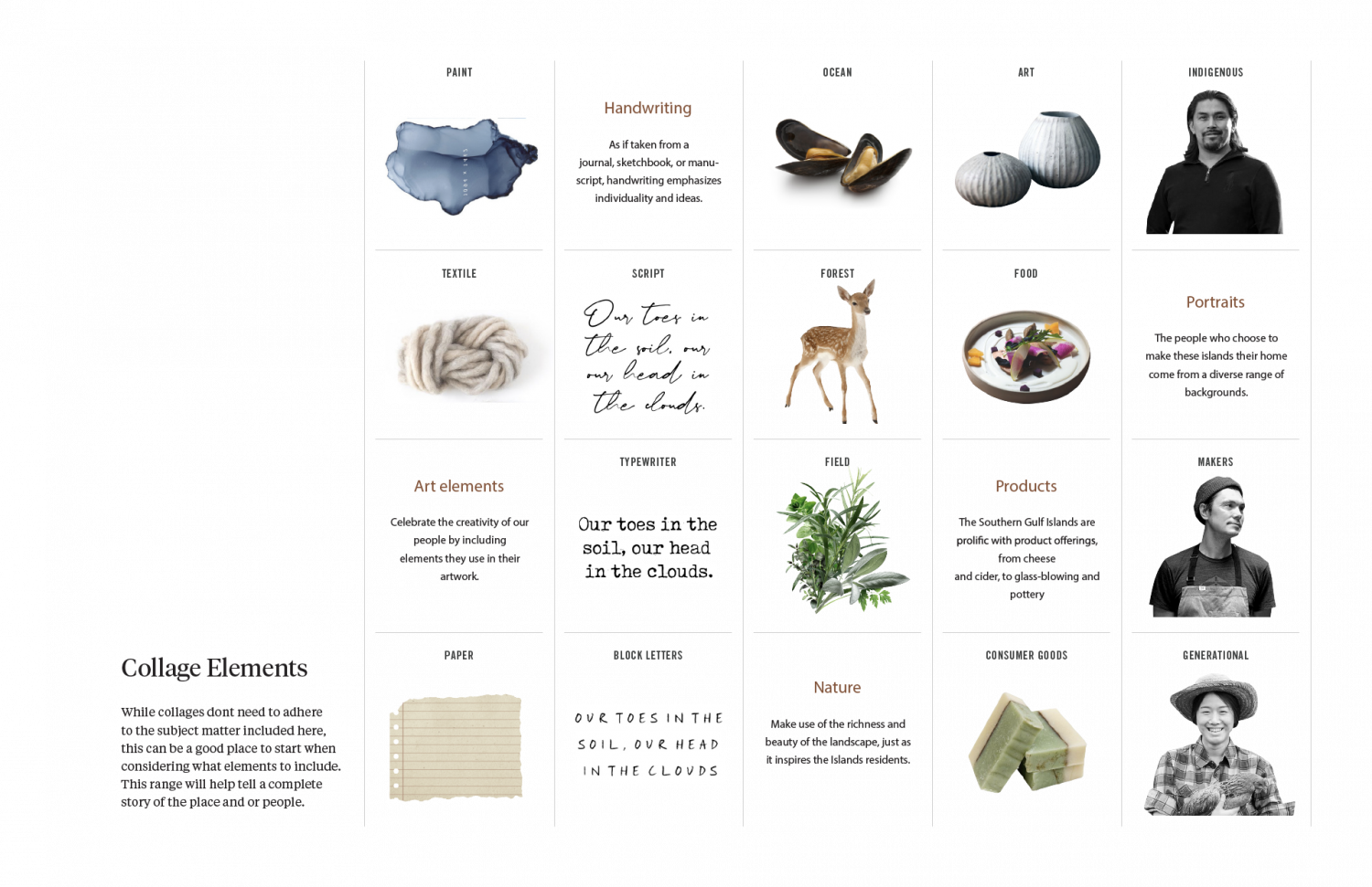 Collage Elements used in the visual language
